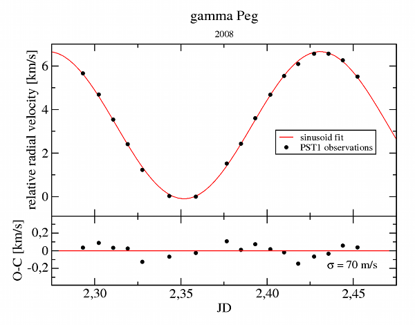gamma Pegasi